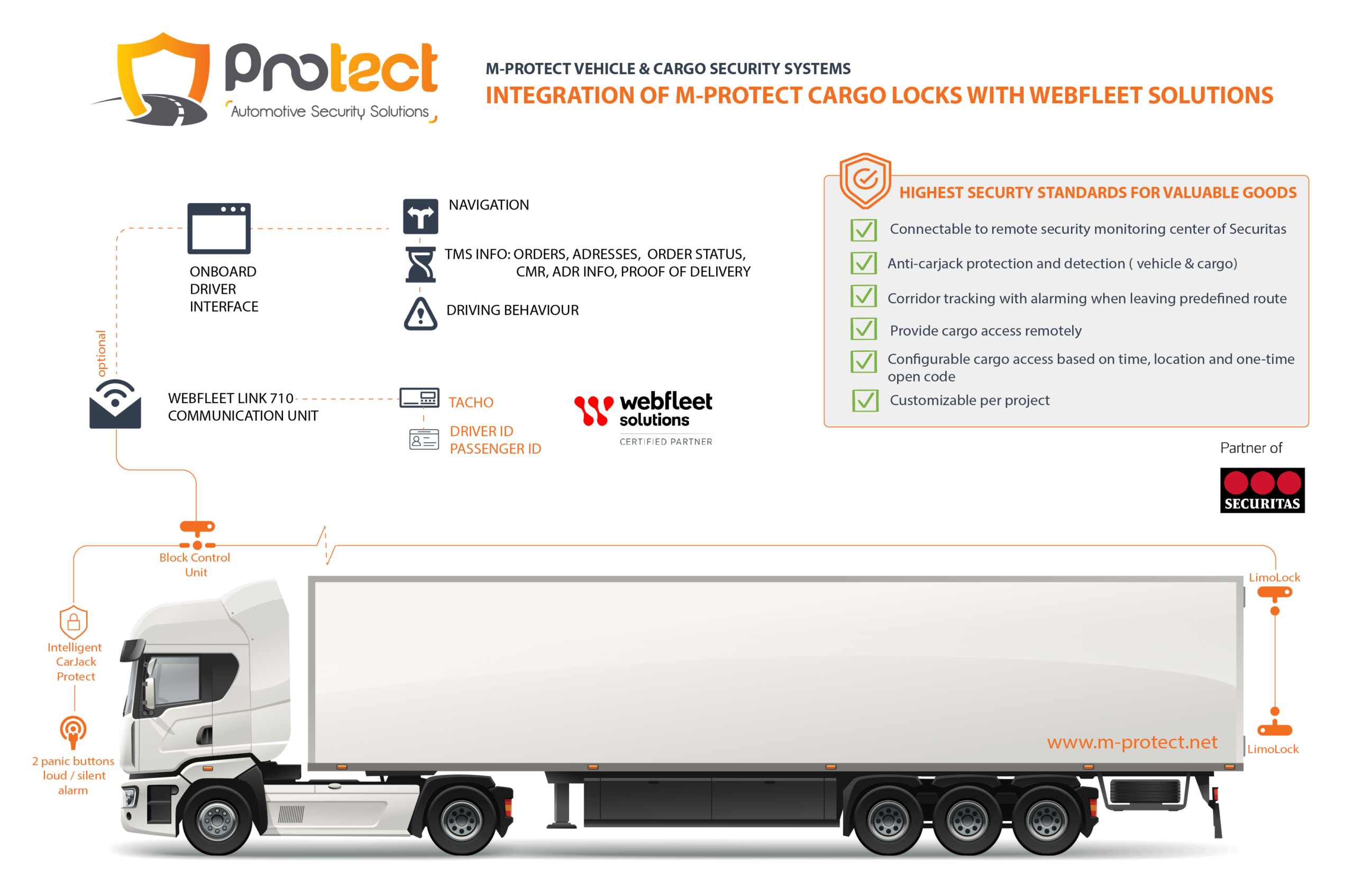 M-Protect integration with Webfleet for trucks