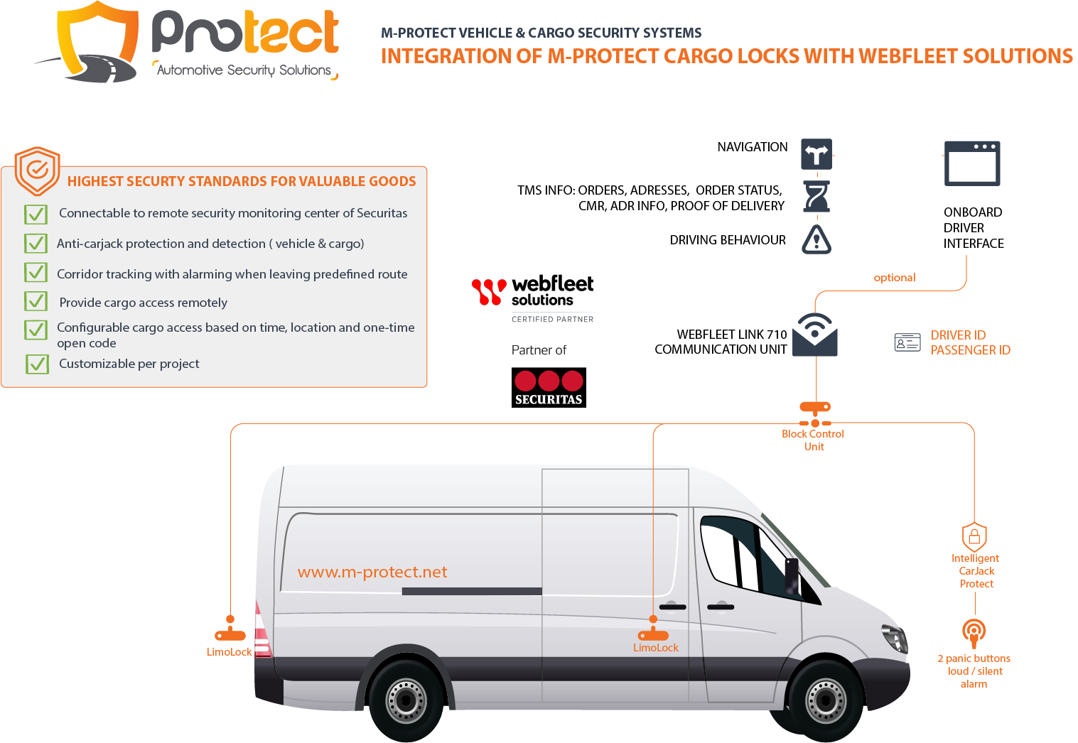 M-Protect integration with Webfleet for LCV